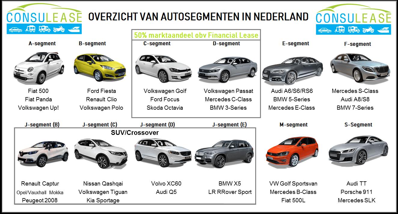 segmenten auto